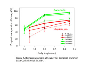 WEB_Fig5_LakeCochichewick_2014_ordertime